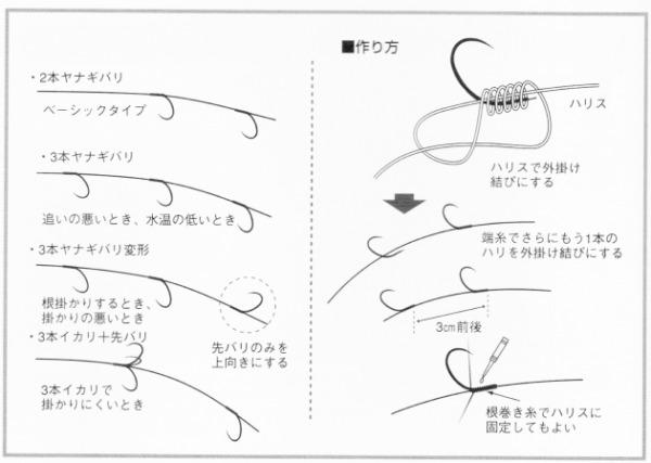 ヤナギバリの作り方