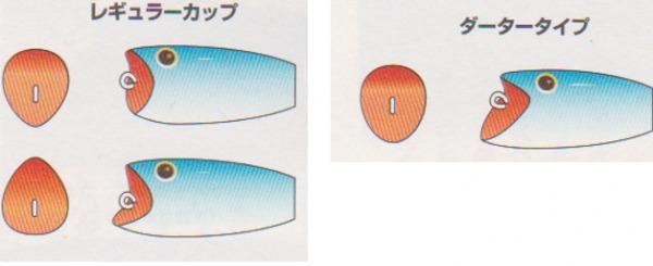 釣り ホッパー 形状