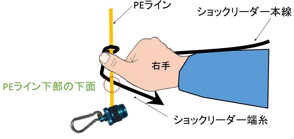 FGノット編み付け4