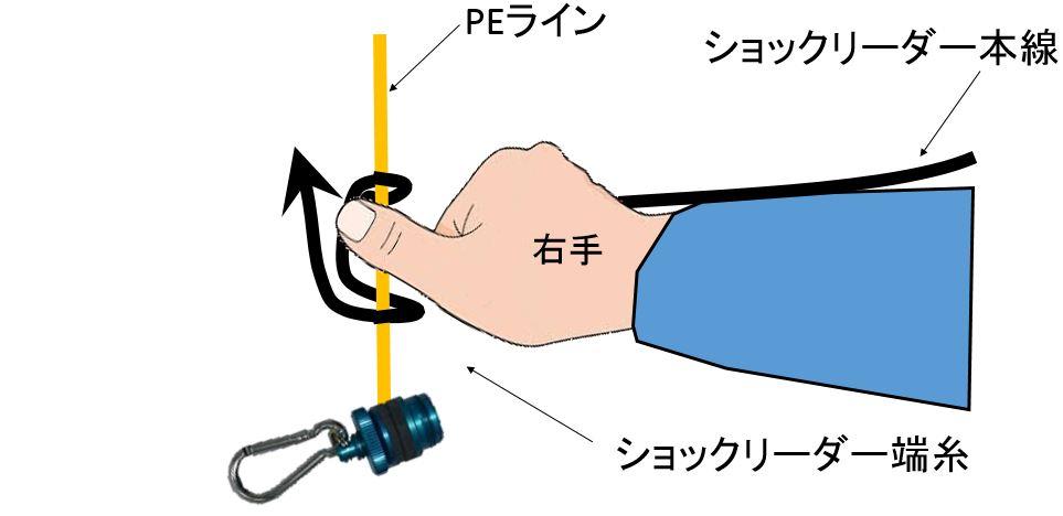 FGノット編み付け5