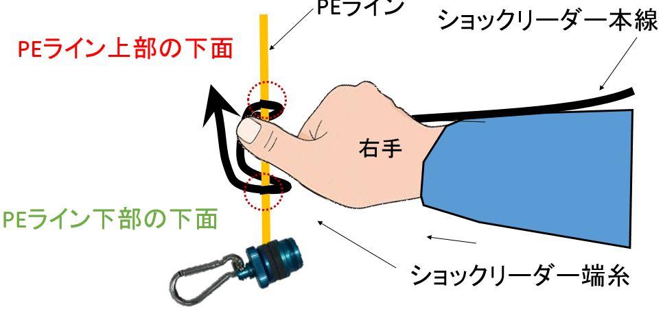 FGノット編み付け6