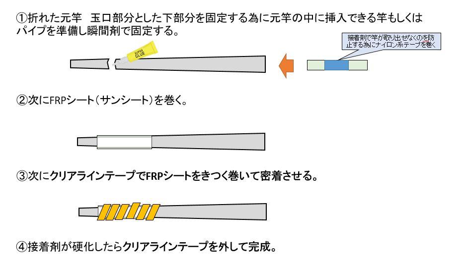 FRPシート使用 鮎竿 折れ 修理