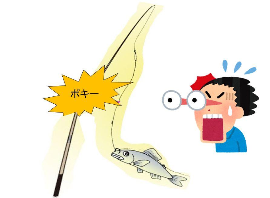 鮎竿、渓流竿の取り扱い方  破損防止