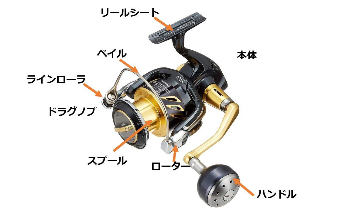 スピニングリール 名称  モデル:シマノ ステラ3000