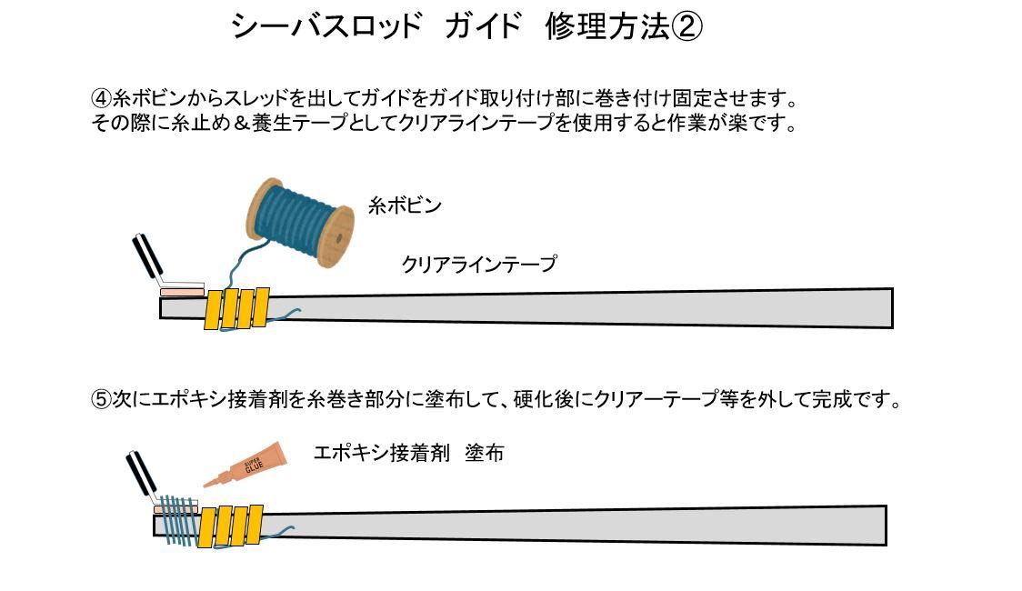 シーバスロッド ガイド 修理 ~ガイドのスレッド巻き編②